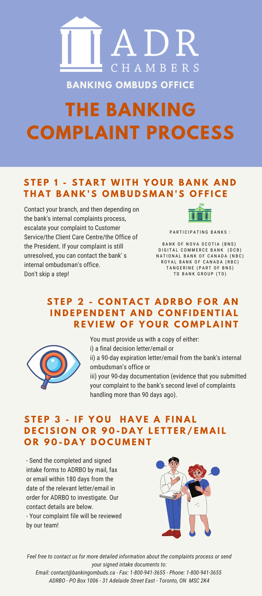 Guide of the complaint process. Summary of our website content.